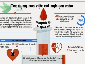 Tác dụng của xét nghiệm máu